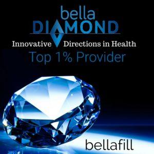 The Longest Lasting Collagen Infused Filler – Bellafill