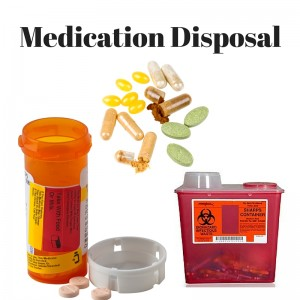 How do I dispose of used Prescriptions and Needles?